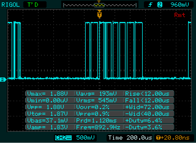 A 1% duty cycle (attempted) on a 1KHz frequency PWM.